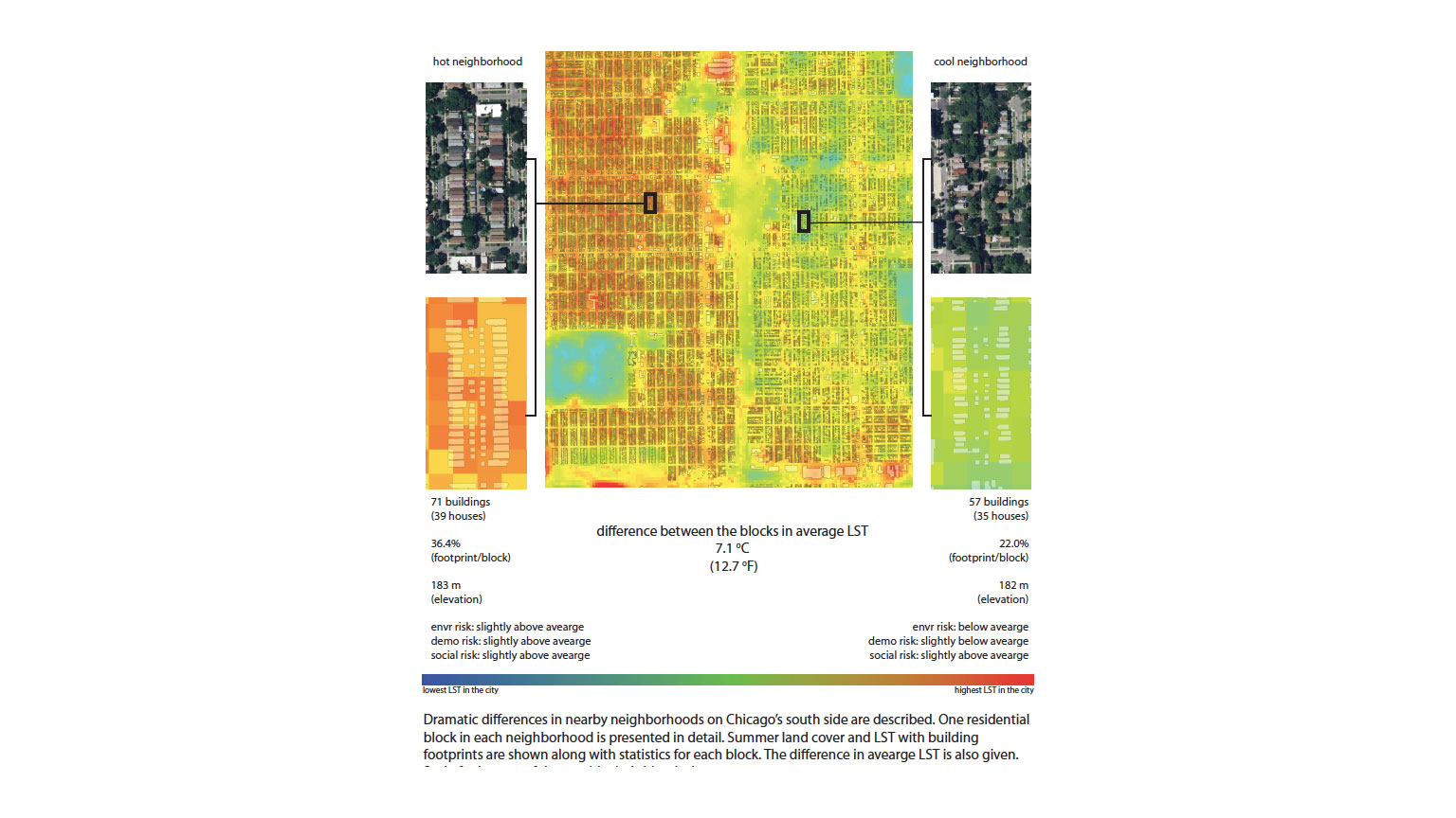 Heat map of a neighborhood comparing heat influenced by physical design.
